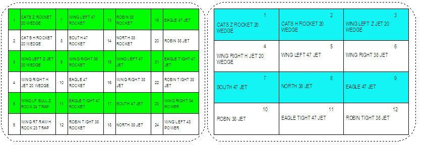 Wrist Coach Template Excel Wrist Coach Designer Pro